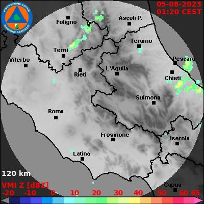 Radar Abruzzo OFF-LINE